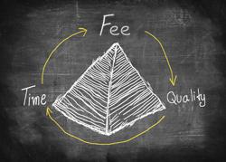 fee compression