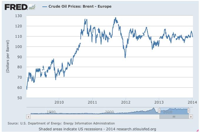 oil_prices_1-1