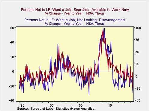employment_3-1