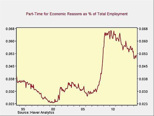 employment_2-1