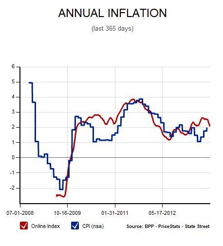 inflation_problem_2