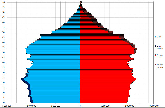 demography_1