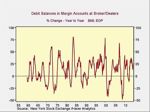 market_crashes_2