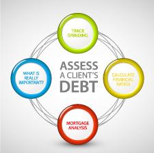 Assess a Client's Debt