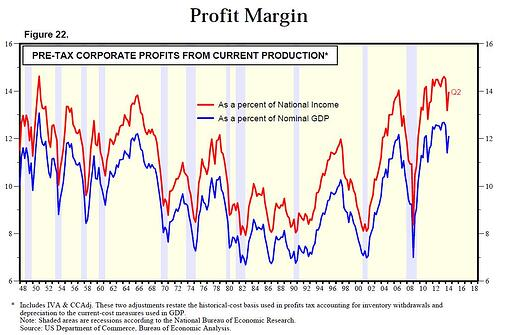 profit_margin_2