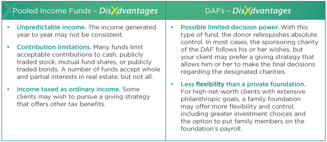 PooledIncome_DAF_Disadvantage_table_2