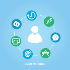 optimizing the user experience