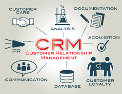 financial advisors need a crm system