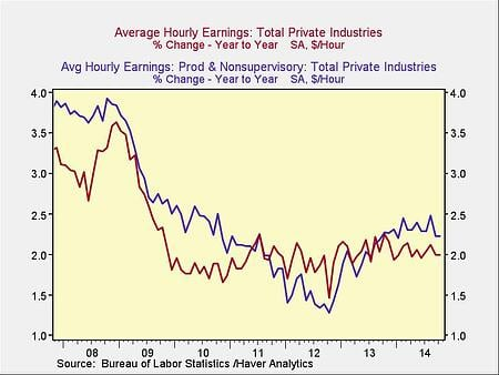wage_growth_1-1