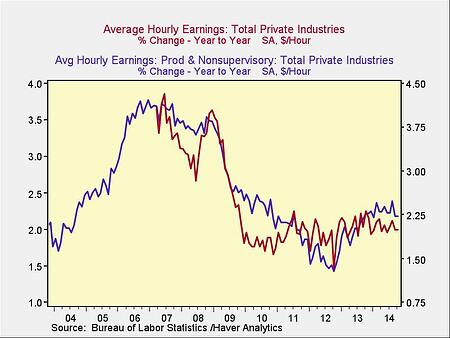 wage_growth_2-1