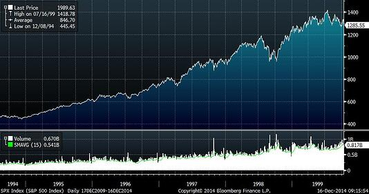 market_turbulence