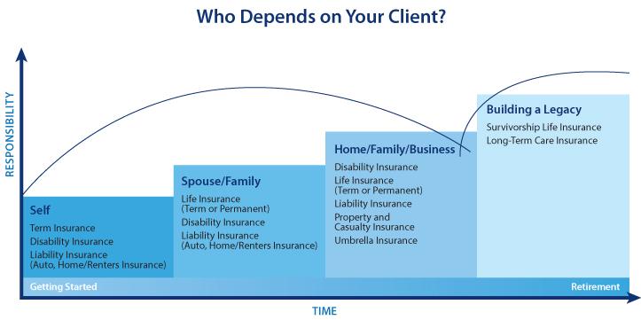 WhoDependsClients