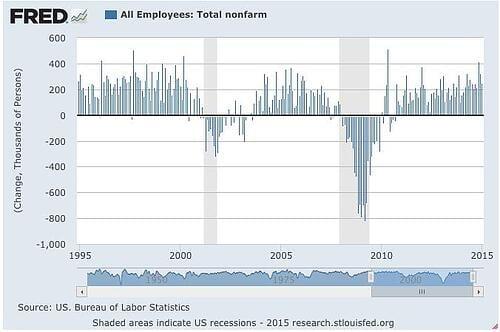 employment_report