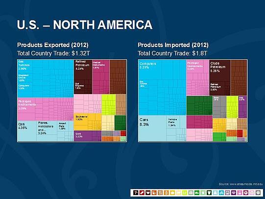 U.S._economy_2
