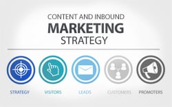 Content and Inbound Marketing Techniques
