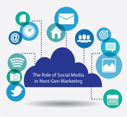 Social Media in Next-Gen Marketing