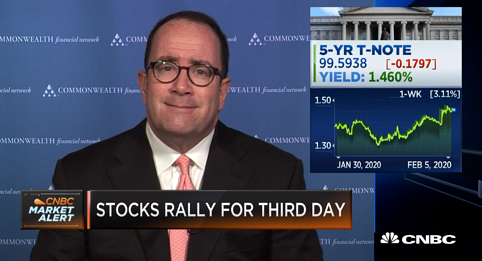 Appearance on CNBC's Power Lunch, February 05, 2020