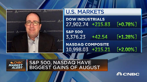 Appearance on CNBC, August 12, 2020