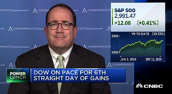 Appearance on CNBC's Power Lunch, September 11, 2019
