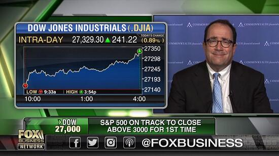 Appearance on Fox Business Network's Countdown to the Closing Bell with Liz Claman, July 12, 2019