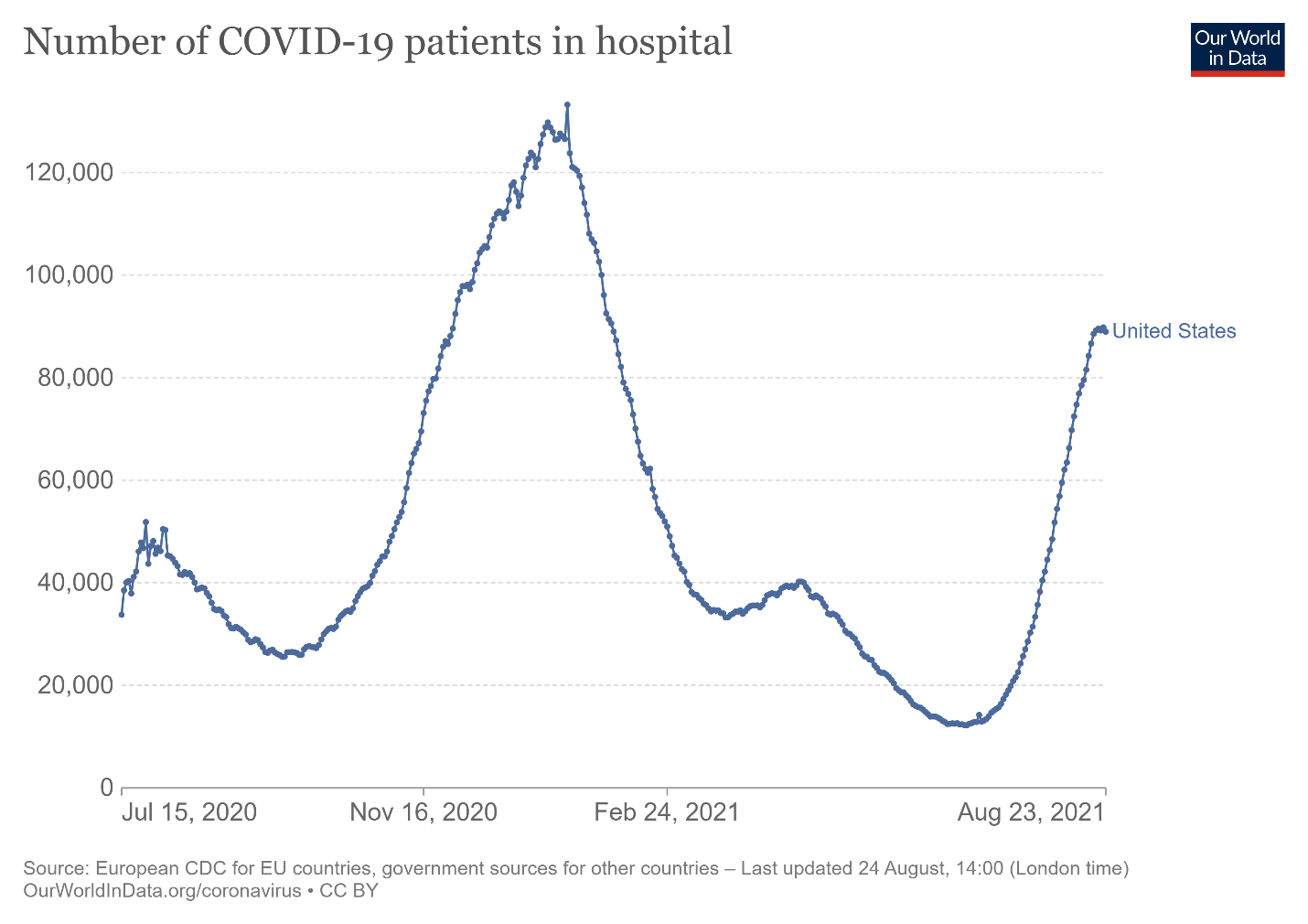 Despite rising medical risks, Commonwealth CIO Brad McMillan believes we're in a much better place than a couple of months ago.