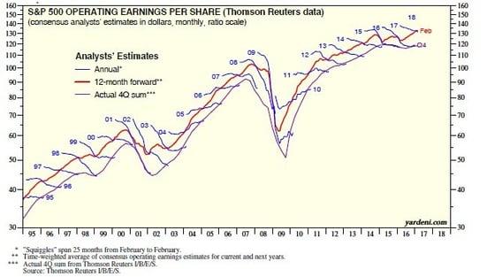 earnings_2.jpg