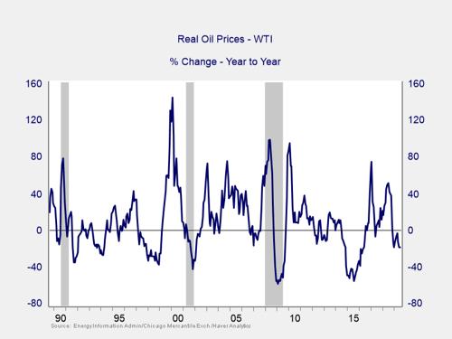 market risk update
