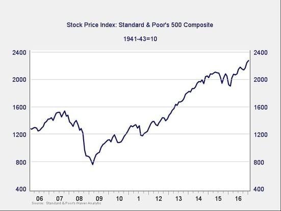 stocks_3.jpg