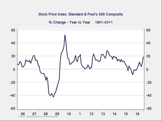 stocks_4.jpg