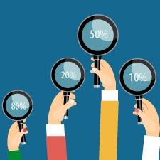 increasing profitability and productivity