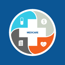 the connection between income and Medicare premiums