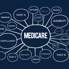 financial advisor's guide to Medicare planning