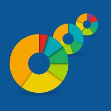 model portfolio services