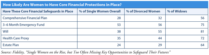 guiding women through financial change
