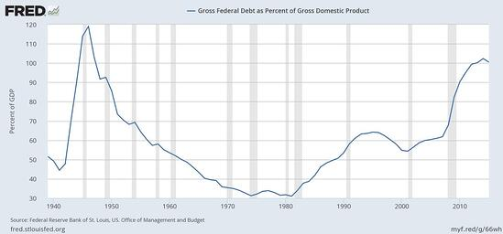 debt_2.jpg