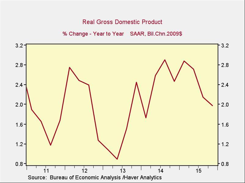 economic_growth_1-1.jpg