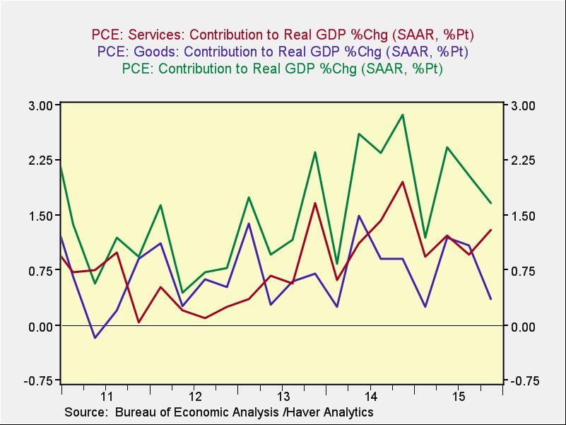 economic_growth_2-1.jpg