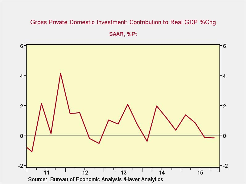 economic_growth_3-1.jpg