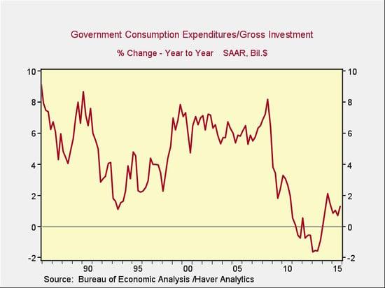 economic_recovery_1.jpg