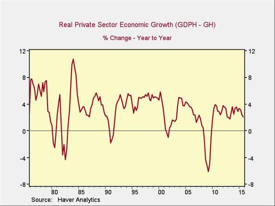 economic_recovery_2.jpg