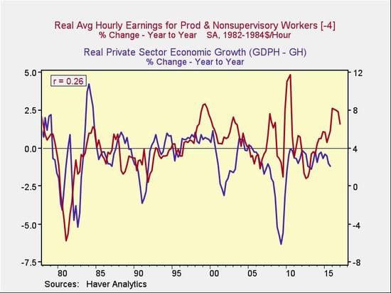 economic_recovery_3.jpg