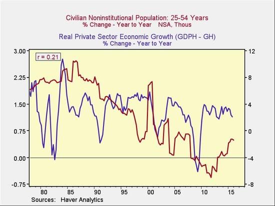 economic_recovery_5.jpg