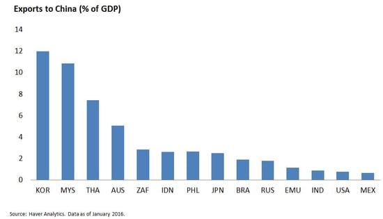 emerging_markets_2.jpg