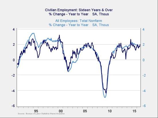 employment boom_1.jpg