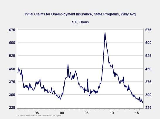employment boom_2.jpg