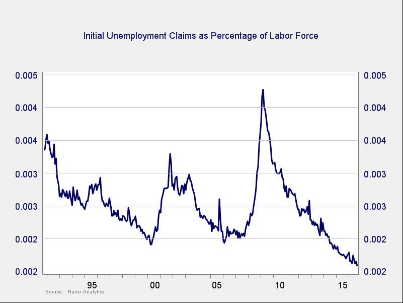 employment boom_3.jpg