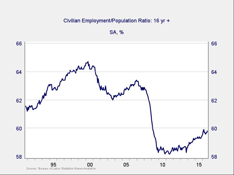 employment boom_5.jpg