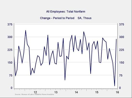employment_report.jpg