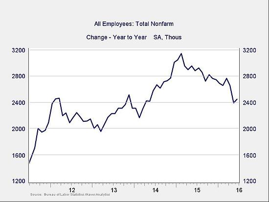 employment_report_2.jpg