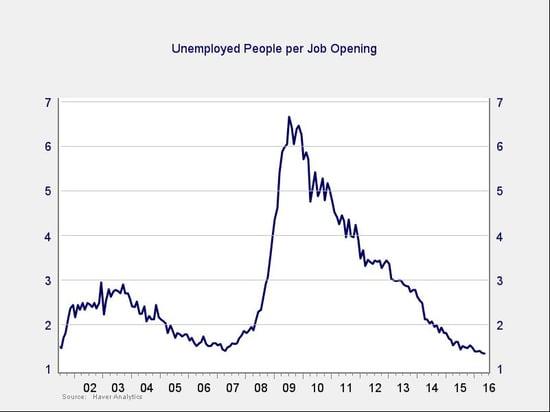employment_report_3.jpg